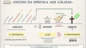 ESTUDO GALATAS - IMAGEM